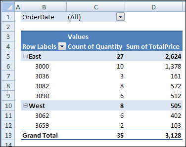 pivot table Summary Macro_01