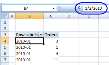 Summarizing Formatted Dates in Excel Pivot Table - Excel