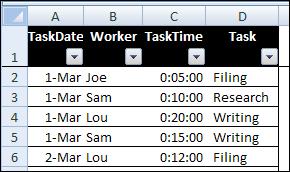 TaskTime01