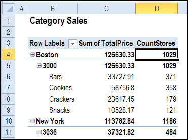 Unique Count in Excel Pivot Table With PowerPivot - Excel