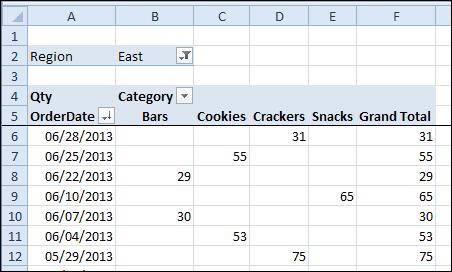 Format Pivot Table Labels Based on Date Range - Excel Pivot
