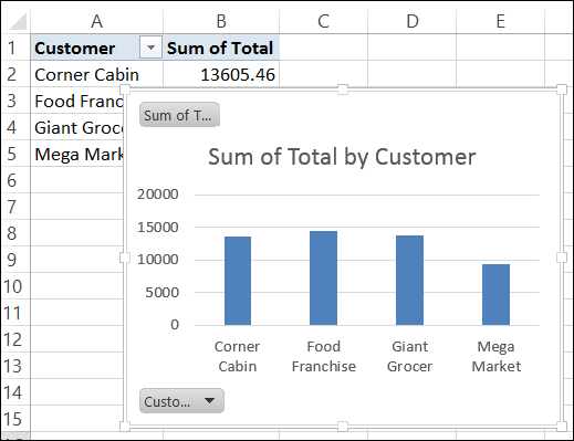 how to create pivot table in excel 2013 pdf