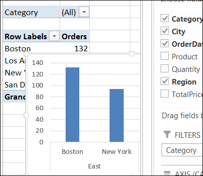 how to change the size of a pivot table