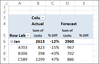 show percent difference in pivot table amounts excel pivot tables