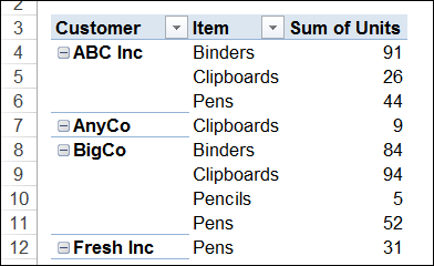 how to show choose sum field on pivot chart