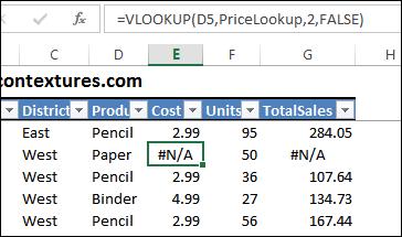 Hide Pivot Table Errors - Excel Pivot Tables