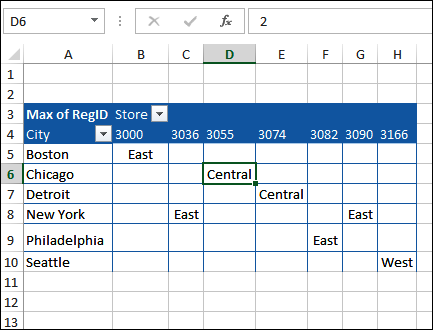 pivot table values show text with custom number format