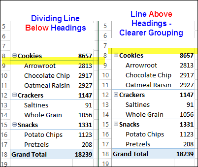better format for pivot table headings excel pivot tables