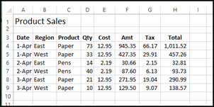 new data not in pivot table http://www.pivot-table.com/
