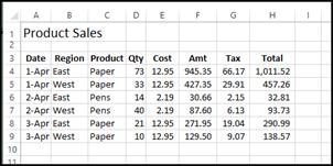 new data not in pivot table http://www.pivot-table.com/