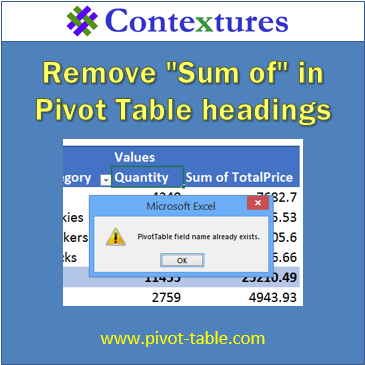 "Remove ""Sum Of"" in #Excel pivot table headings; avoid error msg http://www.pivot-table.com/"