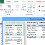 Pivot Table Intro and Resources