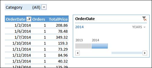 timeline in Excel 2013