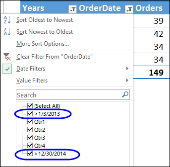extra items when grouping by date
