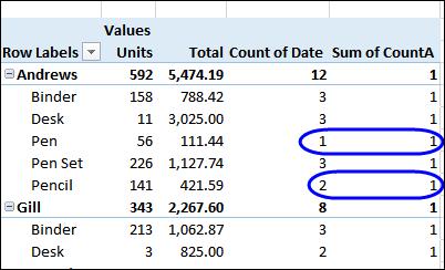calculatedfieldcount03