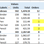 Create Calculated Field With a Count