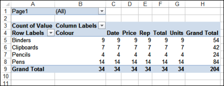math worksheet : pivot table from data on multiple sheets  excel pivot tablesexcel  : Create Pivot Table From Multiple Worksheets
