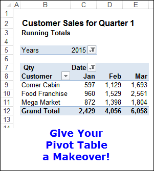 give your excel pivot table a makeover excel pivot tables