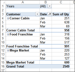 Show field names in pivot table
