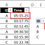 Show Tenths of Second in Pivot Table Times