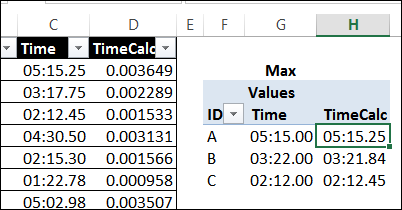 tenths of second in pivot table