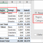 Quickly Change Pivot Table Layout