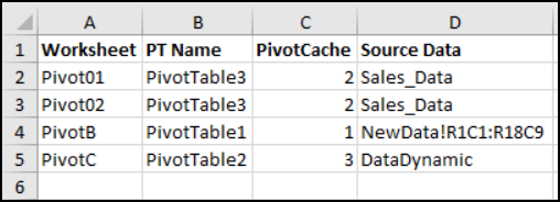 Make a List of Pivot Tables