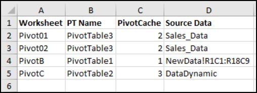 Make a List of Pivot Tables