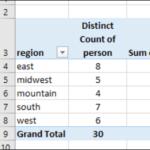 Distinct Count in Excel Pivot Table