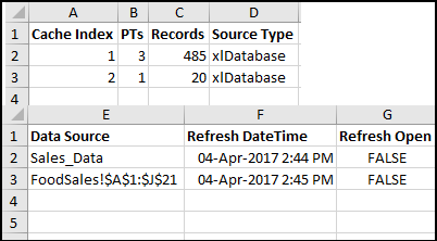 Macro to Create a Pivot Cache List in Excel Workbook