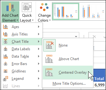 how to add title to pivotchart