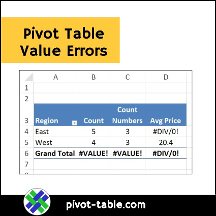 Pivot Table Value Errors - Excel Pivot Tables