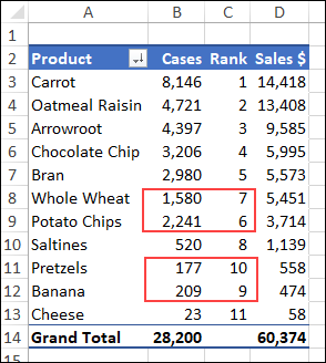 show rank in a pivot table